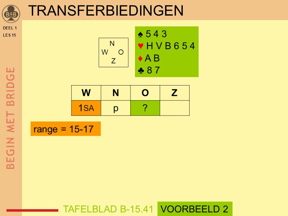 ♠ 5 4 3 ♥ H V B 6 5 4 ♦ A B ♣ 8 7 N W O Z WNOZ 1 SA p.