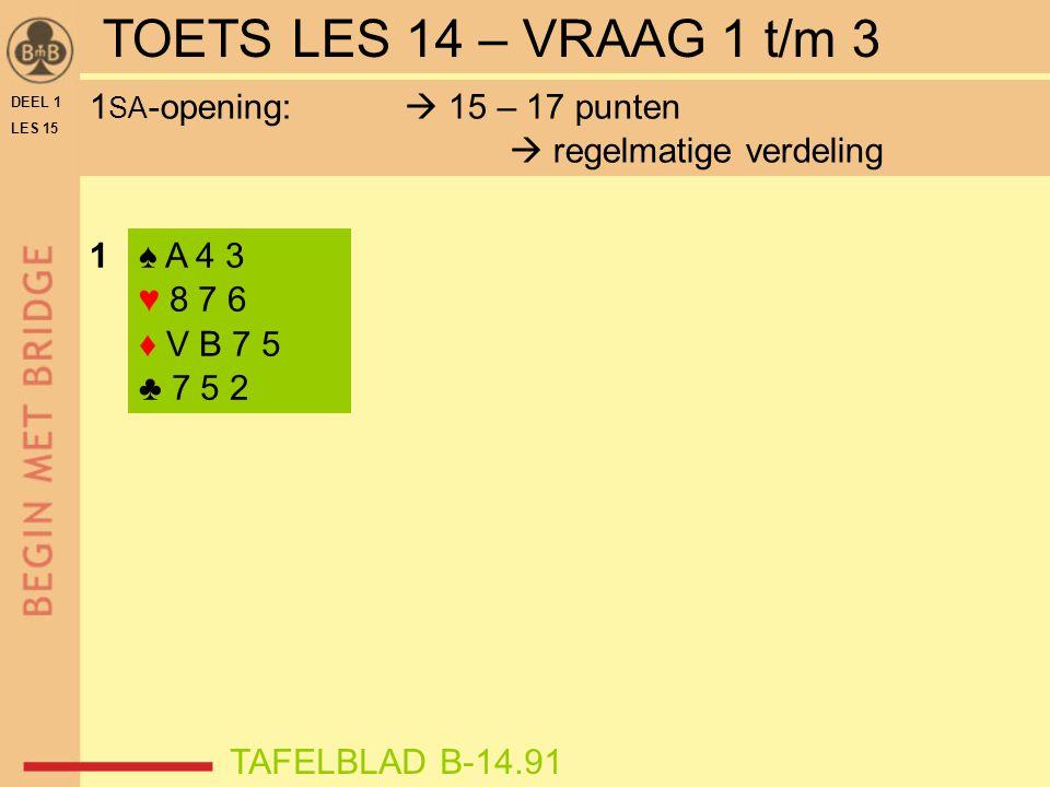 ♠ H 7 3 ♥ A 9 4 ♦ V B 5 ♣ V B 6 2 1 SA -opening:  15 – 17 punten  regelmatige verdeling 2♠ A 4 3 ♥ 8 7 6 ♦ V B 7 5 ♣ 7 5 2 1 punten = 7 range = 0-7  pas samen = 22-24 geen manche TAFELBLAD B-14.91 DEEL 1 LES 15 TOETS LES 14 – VRAAG 1 t/m 3