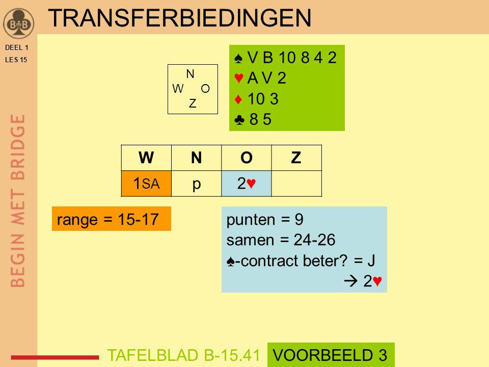 ♠ V B 10 8 4 2 ♥ A V 2 ♦ 10 3 ♣ 8 5 N W O Z WNOZ 1 SA p2♥2♥ TAFELBLAD B-15.41 range = 15-17punten = 9 samen = 24-26 ♠-contract beter.