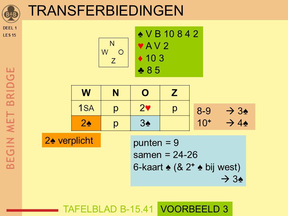 ♠ V B 10 8 4 2 ♥ A V 2 ♦ 10 3 ♣ 8 5 N W O Z WNOZ 1 SA p2♥2♥p 2♠2♠p3♠ 8-9  3♠ 10 +  4♠ punten = 9 samen = 24-26 6-kaart ♠ (& 2 + ♠ bij west)  3♠ TAFELBLAD B-15.41 2♠ verplicht DEEL 1 LES 15 TRANSFERBIEDINGEN VOORBEELD 3