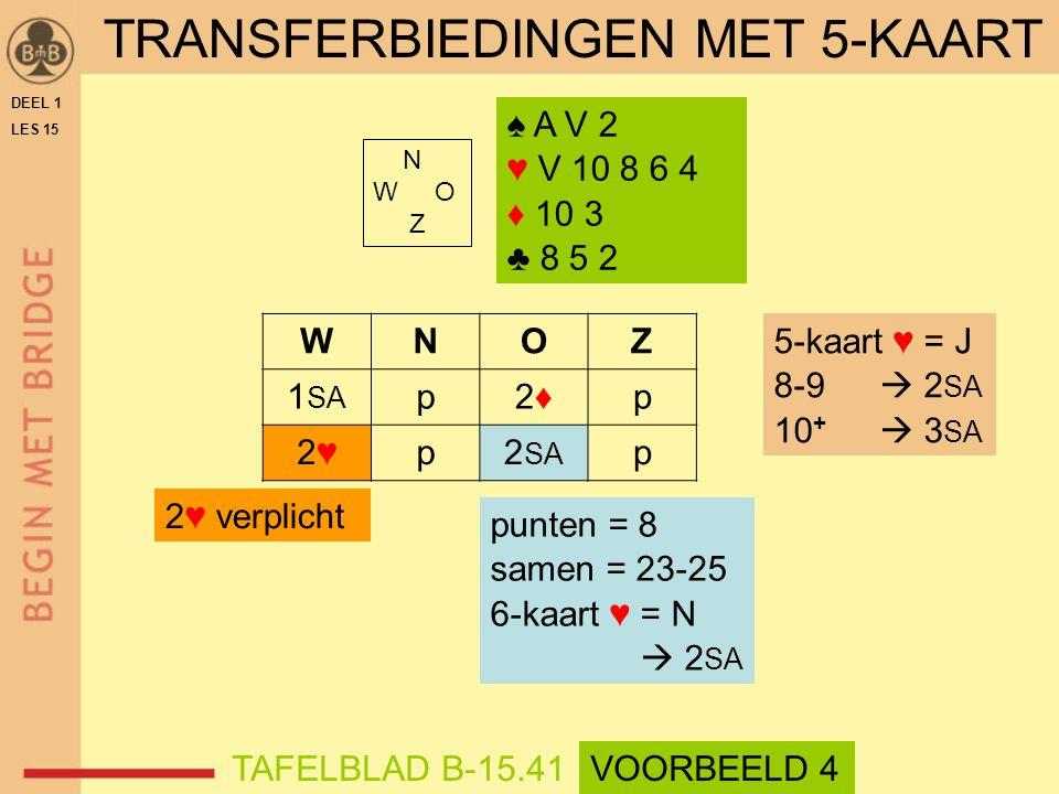 ♠ A V 2 ♥ V 10 8 6 4 ♦ 10 3 ♣ 8 5 2 N W O Z WNOZ 1 SA p2♦2♦p 2♥2♥p2 SA p 5-kaart ♥ = J 8-9  2 SA 10 +  3 SA 2♥ verplicht punten = 8 samen = 23-25 6-kaart ♥ = N  2 SA DEEL 1 LES 15 TRANSFERBIEDINGEN MET 5-KAART TAFELBLAD B-15.41VOORBEELD 4