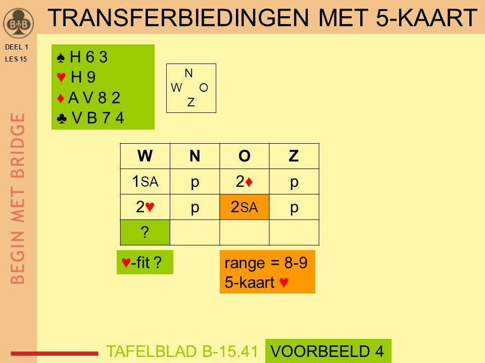 ♠ H 6 3 ♥ H 9 ♦ A V 8 2 ♣ V B 7 4 N W O Z WNOZ 1 SA p2♦2♦p 2♥2♥p2 SA p .