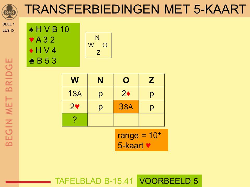 ♠ H V B 10 ♥ A 3 2 ♦ H V 4 ♣ B 5 3 N W O Z WNOZ 1 SA p2♦2♦p 2♥2♥p3 SA p .