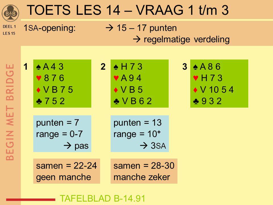 ♠ H 7 3 ♥ A 9 4 ♦ V B 5 ♣ V B 6 2 ♠ A 8 6 ♥ H 7 3 ♦ V 10 5 4 ♣ 9 3 2 punten = 13 range = 10 +  3 SA 23♠ A 4 3 ♥ 8 7 6 ♦ V B 7 5 ♣ 7 5 2 1 samen = 28-30 manche zeker punten = 7 range = 0-7  pas TAFELBLAD B-14.91 samen = 22-24 geen manche DEEL 1 LES 15 TOETS LES 14 – VRAAG 1 t/m 3 1 SA -opening:  15 – 17 punten  regelmatige verdeling