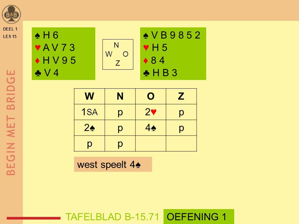 N W O Z WNOZ 1 SA p2♥2♥p 2♠2♠p4♠4♠p pp TAFELBLAD B-15.71OEFENING 1 west speelt 4♠ DEEL 1 LES 15 ♠ V B 9 8 5 2 ♥ H 5 ♦ 8 4 ♣ H B 3 ♠ H 6 ♥ A V 7 3 ♦ H V 9 5 ♣ V 4
