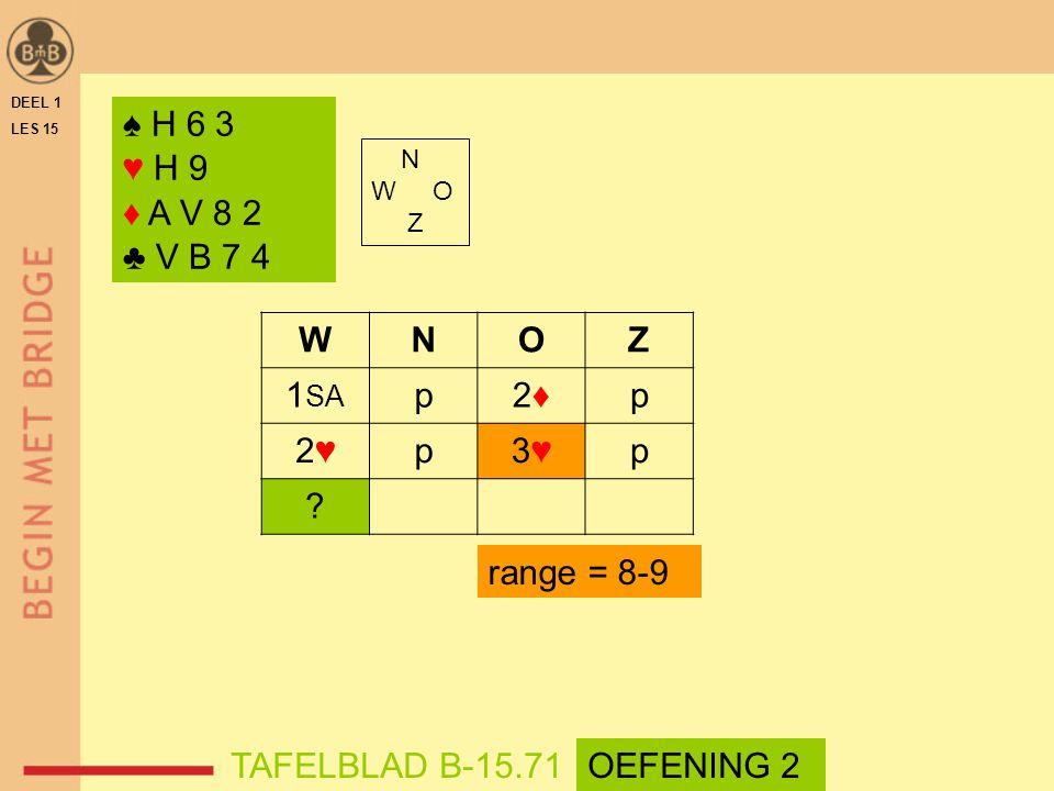 ♠ H 6 3 ♥ H 9 ♦ A V 8 2 ♣ V B 7 4 N W O Z WNOZ 1 SA p2♦2♦p 2♥2♥p3♥3♥p .