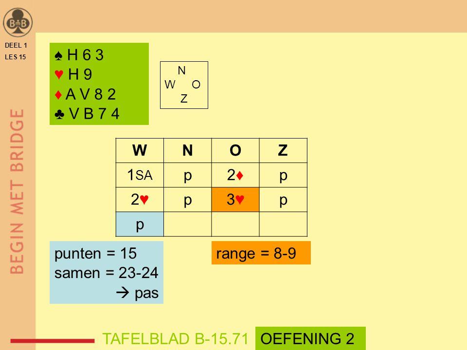 ♠ H 6 3 ♥ H 9 ♦ A V 8 2 ♣ V B 7 4 N W O Z WNOZ 1 SA p2♦2♦p 2♥2♥p3♥3♥p p punten = 15 samen = 23-24  pas TAFELBLAD B-15.71OEFENING 2 range = 8-9 DEEL 1 LES 15