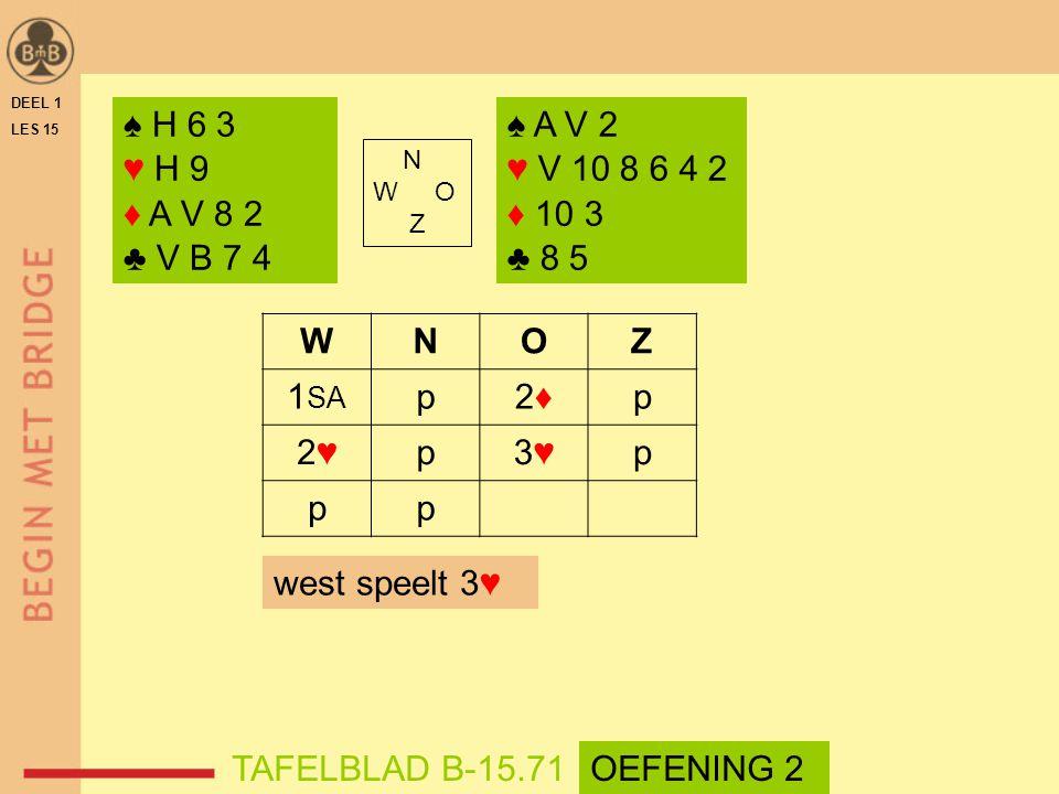 ♠ H 6 3 ♥ H 9 ♦ A V 8 2 ♣ V B 7 4 ♠ A V 2 ♥ V 10 8 6 4 2 ♦ 10 3 ♣ 8 5 N W O Z WNOZ 1 SA p2♦2♦p 2♥2♥p3♥3♥p pp TAFELBLAD B-15.71OEFENING 2 west speelt 3♥ DEEL 1 LES 15