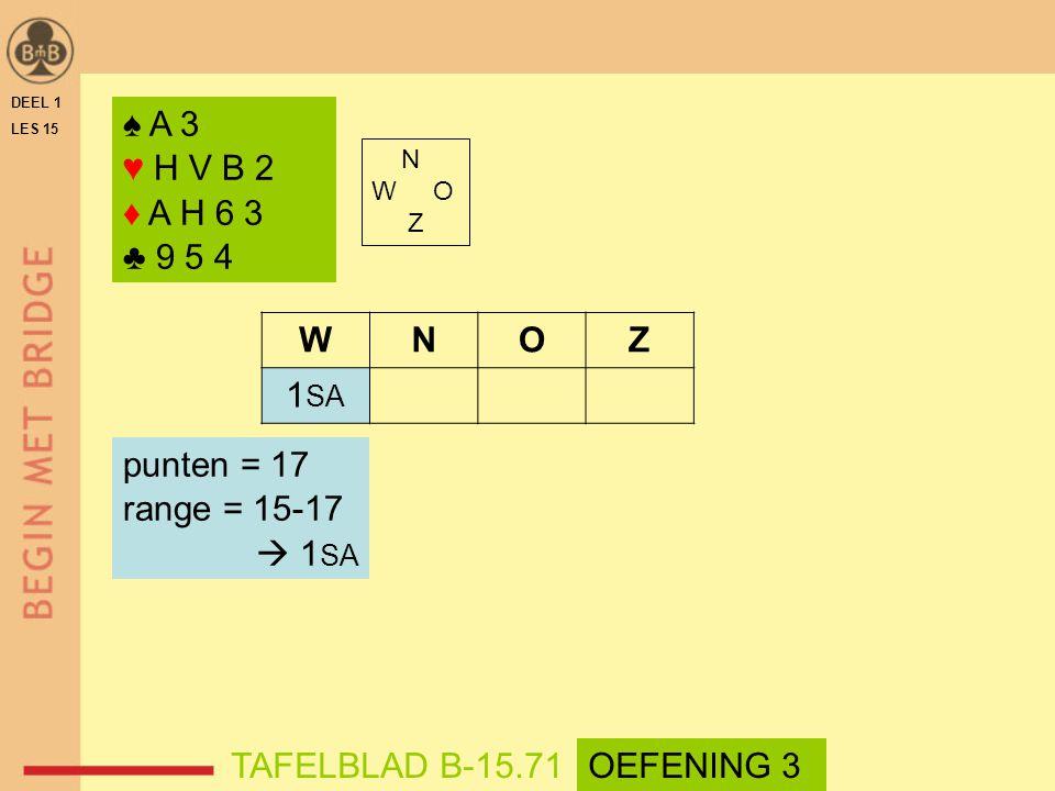 N W O Z WNOZ 1 SA TAFELBLAD B-15.71OEFENING 3 punten = 17 range = 15-17  1 SA DEEL 1 LES 15 ♠ A 3 ♥ H V B 2 ♦ A H 6 3 ♣ 9 5 4