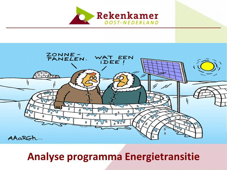 Analyse programma Energietransitie
