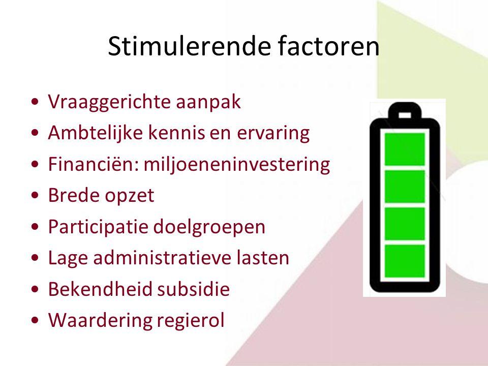 Stimulerende factoren Vraaggerichte aanpak Ambtelijke kennis en ervaring Financiën: miljoeneninvestering Brede opzet Participatie doelgroepen Lage adm