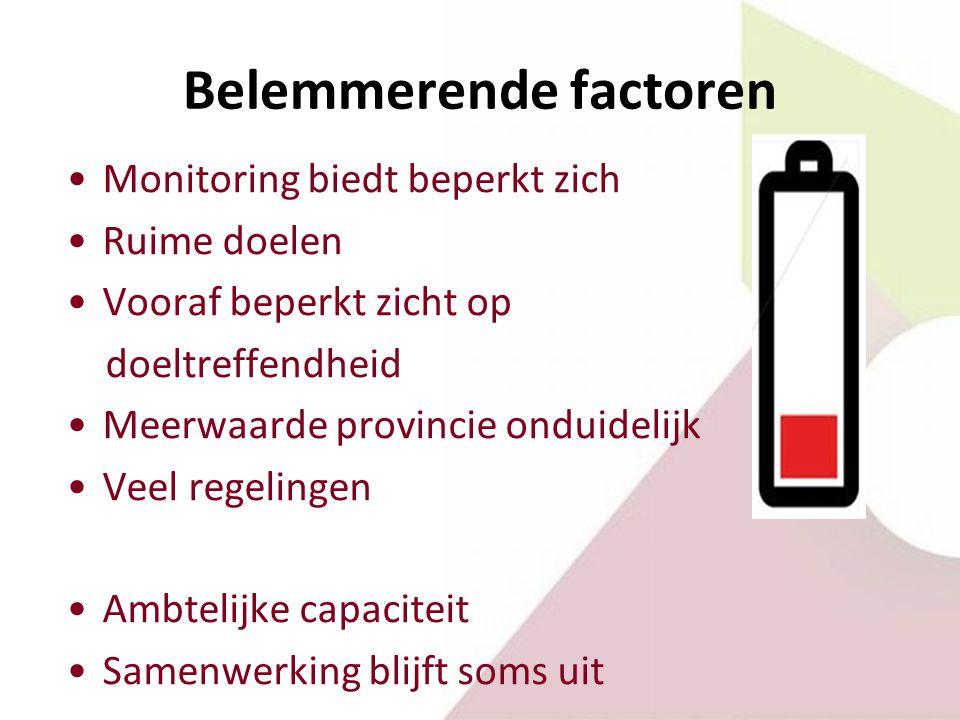 Belemmerende factoren Monitoring biedt beperkt zich Ruime doelen Vooraf beperkt zicht op doeltreffendheid Meerwaarde provincie onduidelijk Veel regeli