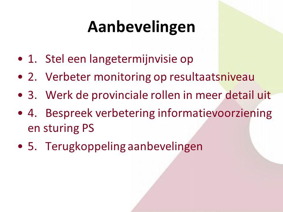 Aanbevelingen 1.Stel een langetermijnvisie op 2.Verbeter monitoring op resultaatsniveau 3.Werk de provinciale rollen in meer detail uit 4.Bespreek ver