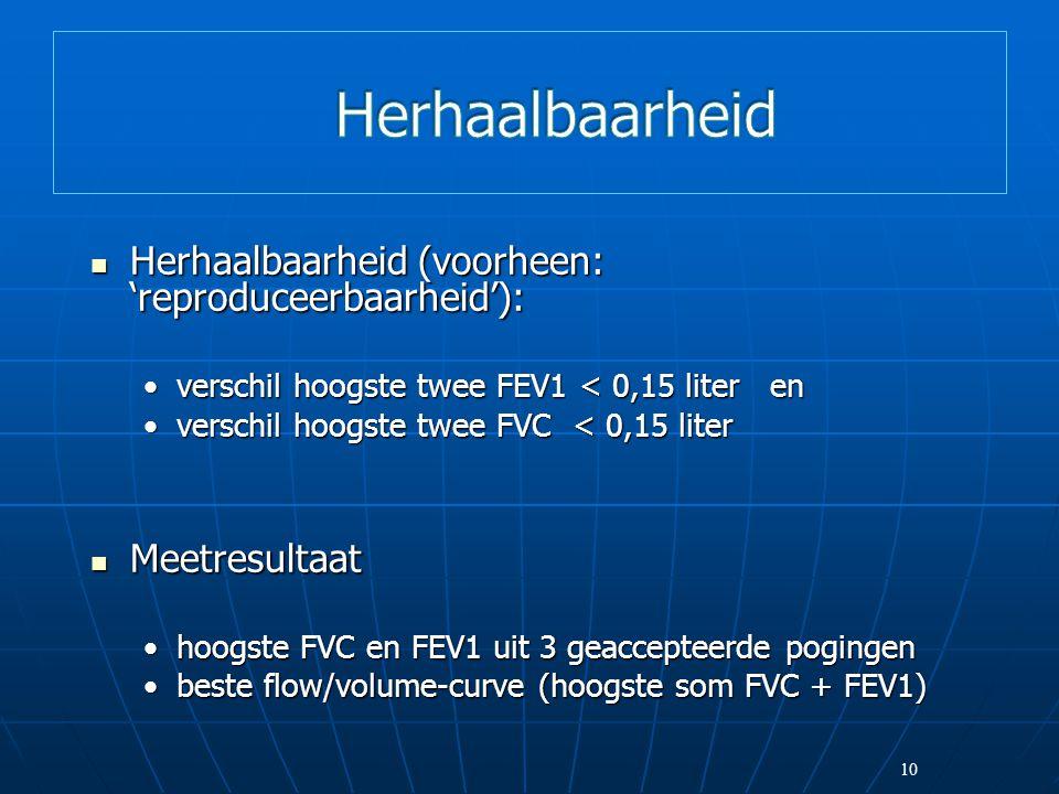 10 Herhaalbaarheid (voorheen: 'reproduceerbaarheid'): Herhaalbaarheid (voorheen: 'reproduceerbaarheid'): verschil hoogste twee FEV1 < 0,15 liter enverschil hoogste twee FEV1 < 0,15 liter en verschil hoogste twee FVC < 0,15 literverschil hoogste twee FVC < 0,15 liter Meetresultaat Meetresultaat hoogste FVC en FEV1 uit 3 geaccepteerde pogingenhoogste FVC en FEV1 uit 3 geaccepteerde pogingen beste flow/volume-curve (hoogste som FVC + FEV1)beste flow/volume-curve (hoogste som FVC + FEV1)