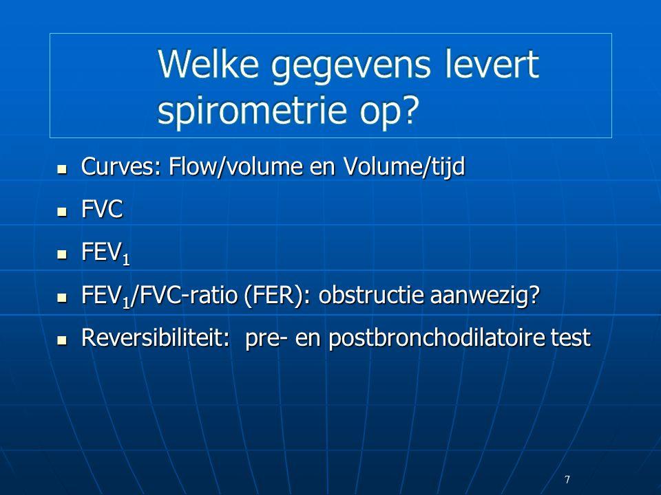 7 Curves: Flow/volume en Volume/tijd Curves: Flow/volume en Volume/tijd FVC FVC FEV 1 FEV 1 FEV 1 /FVC-ratio (FER): obstructie aanwezig.
