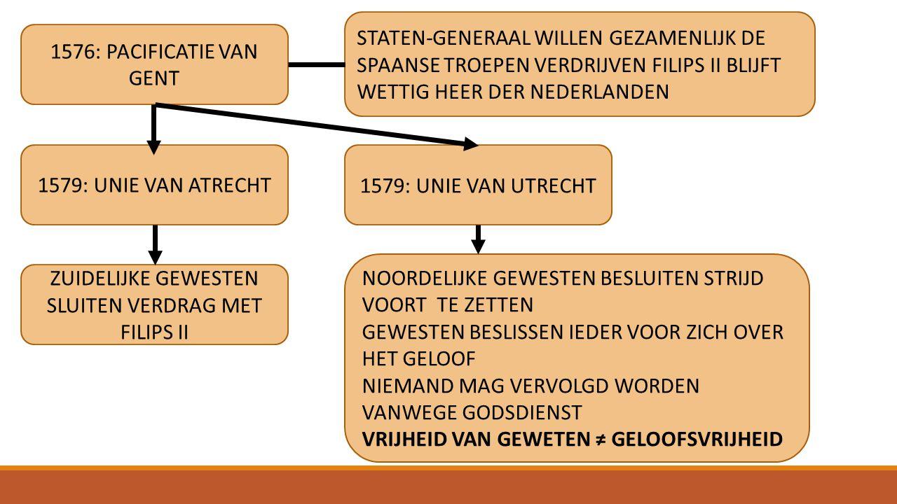 1576: PACIFICATIE VAN GENT 1579: UNIE VAN ATRECHT 1579: UNIE VAN UTRECHT STATEN-GENERAAL WILLEN GEZAMENLIJK DE SPAANSE TROEPEN VERDRIJVEN FILIPS II BL