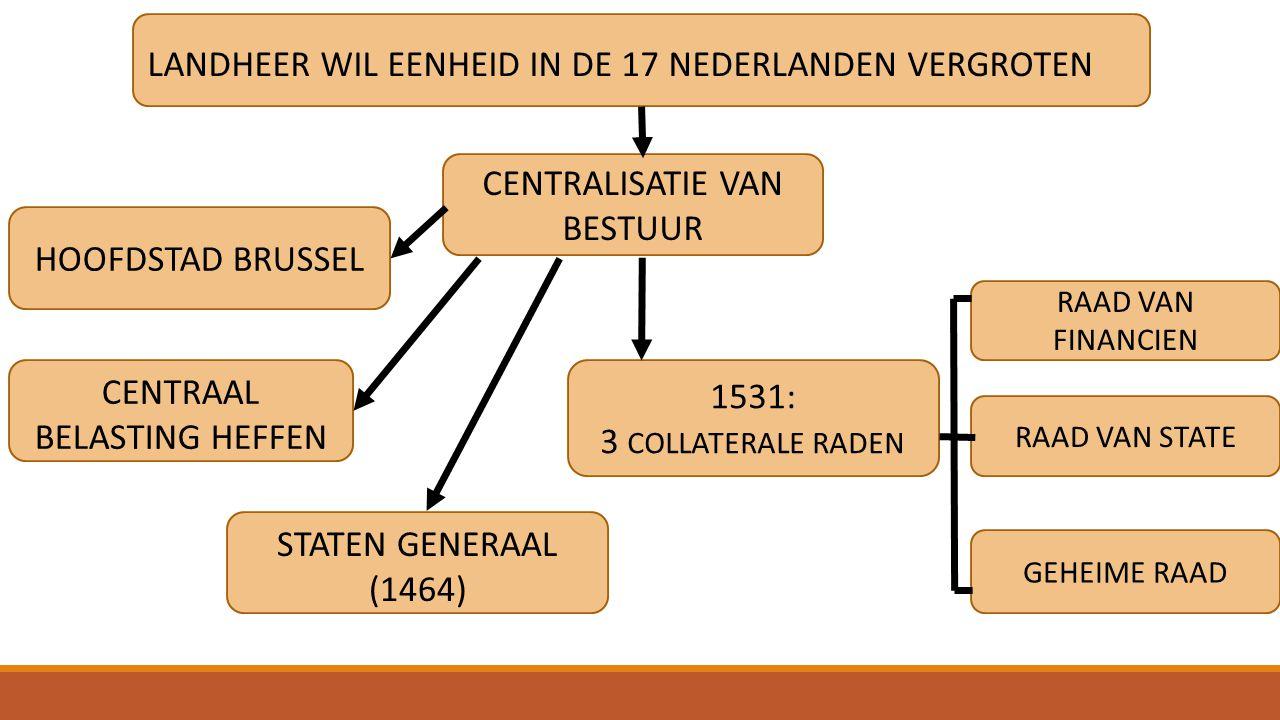 LANDHEER WIL EENHEID IN DE 17 NEDERLANDEN VERGROTEN CENTRALISATIE VAN BESTUUR STATEN GENERAAL (1464) CENTRAAL BELASTING HEFFEN HOOFDSTAD BRUSSEL RAAD