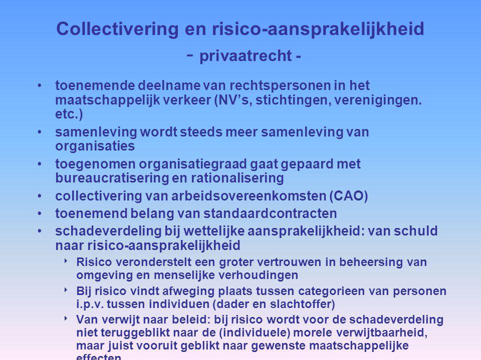 Collectivering en risico-aansprakelijkheid - privaatrecht - toenemende deelname van rechtspersonen in het maatschappelijk verkeer (NV's, stichtingen,