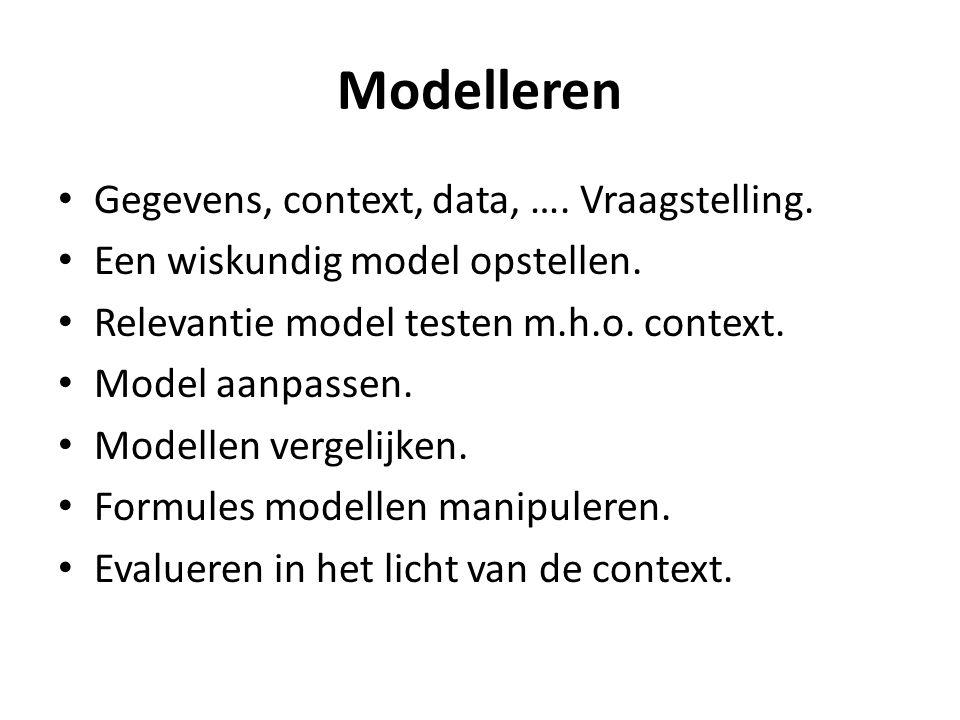 Modelleren Gegevens, context, data, …. Vraagstelling. Een wiskundig model opstellen. Relevantie model testen m.h.o. context. Model aanpassen. Modellen