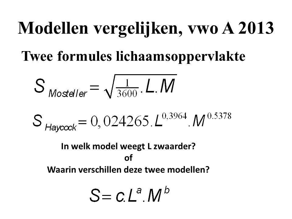 Modellen vergelijken, vwo A 2013 Twee formules lichaamsoppervlakte In welk model weegt L zwaarder? of Waarin verschillen deze twee modellen?