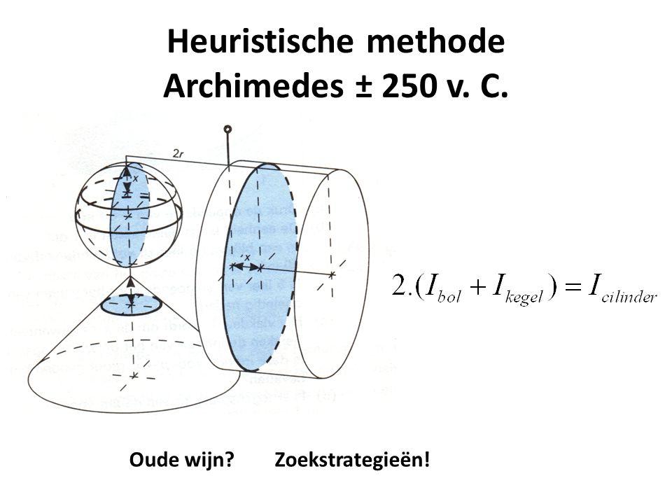 Heuristische methode Archimedes ± 250 v. C. Oude wijn? Zoekstrategieën!