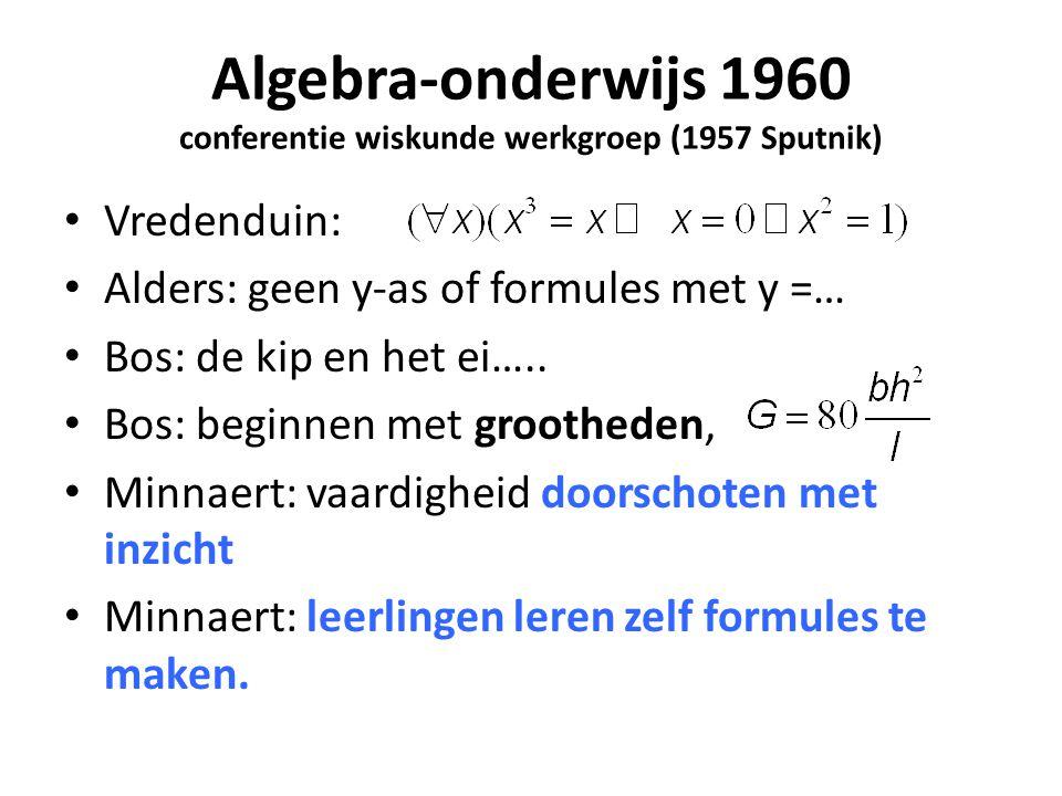 Algebra-onderwijs 1960 conferentie wiskunde werkgroep (1957 Sputnik) Vredenduin: Alders: geen y-as of formules met y =… Bos: de kip en het ei….. Bos:
