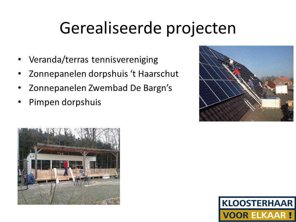 Gerealiseerde projecten Veranda/terras tennisvereniging Zonnepanelen dorpshuis 't Haarschut Zonnepanelen Zwembad De Bargn's Pimpen dorpshuis