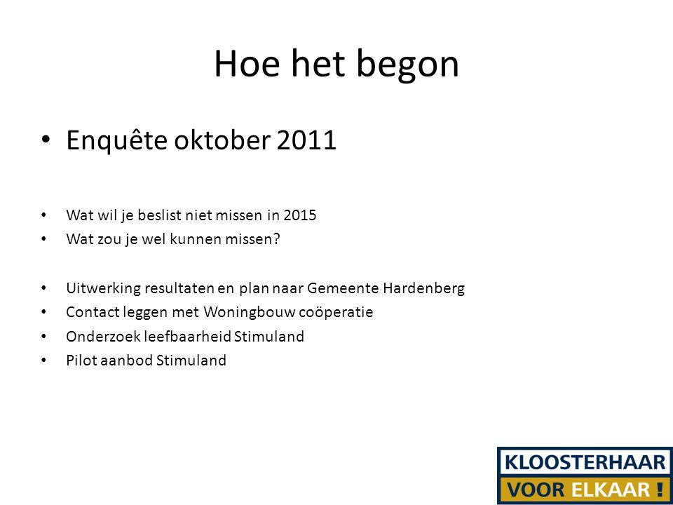 Hoe het begon Enquête oktober 2011 Wat wil je beslist niet missen in 2015 Wat zou je wel kunnen missen.