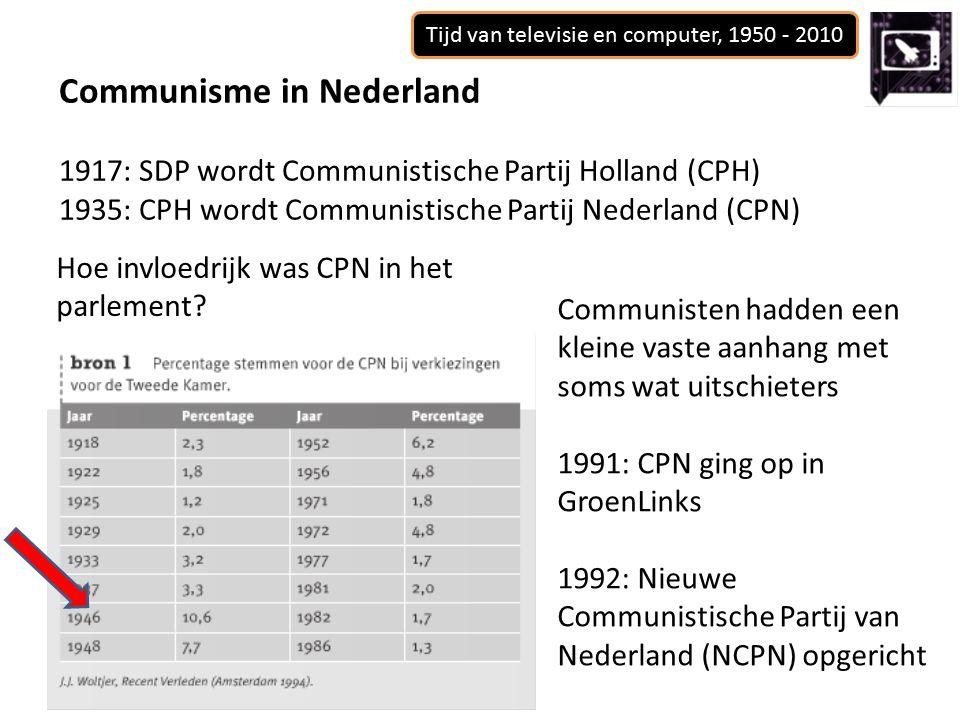 Tijd van televisie en computer, 1950 - 2010 Communisme in Nederland 1917: SDP wordt Communistische Partij Holland (CPH) 1935: CPH wordt Communistische Partij Nederland (CPN) Communisten hadden een kleine vaste aanhang met soms wat uitschieters 1991: CPN ging op in GroenLinks 1992: Nieuwe Communistische Partij van Nederland (NCPN) opgericht Hoe invloedrijk was CPN in het parlement