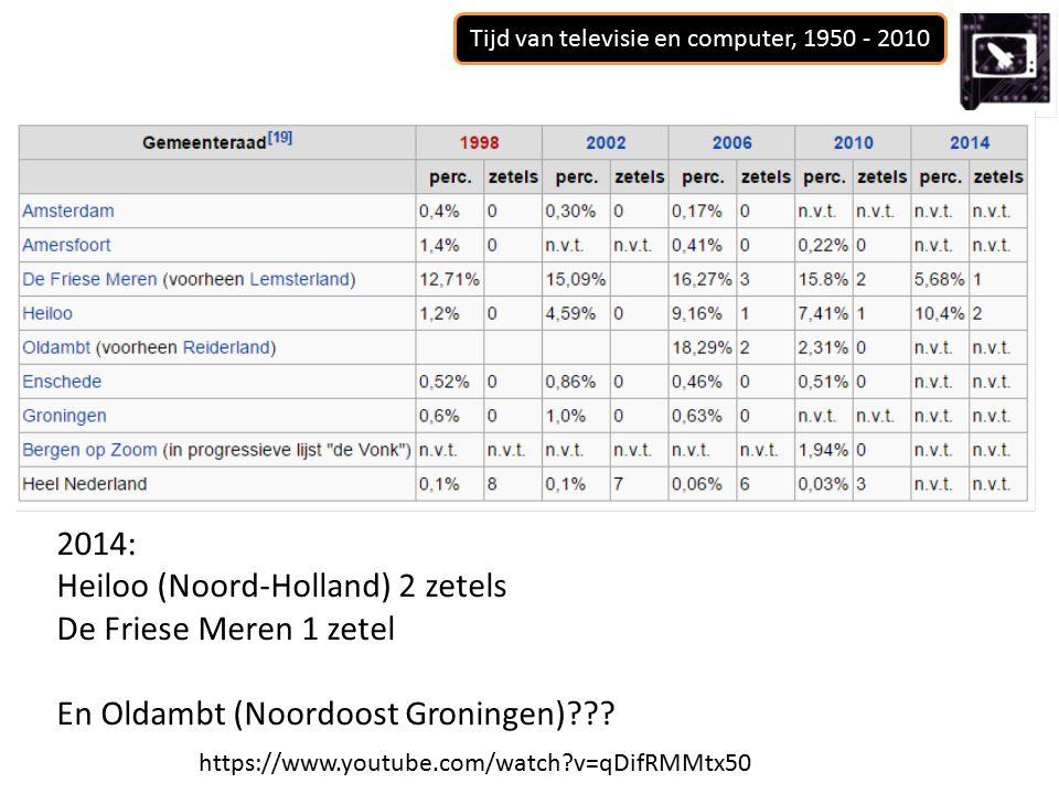 Tijd van televisie en computer, 1950 - 2010 2014: Heiloo (Noord-Holland) 2 zetels De Friese Meren 1 zetel En Oldambt (Noordoost Groningen) .