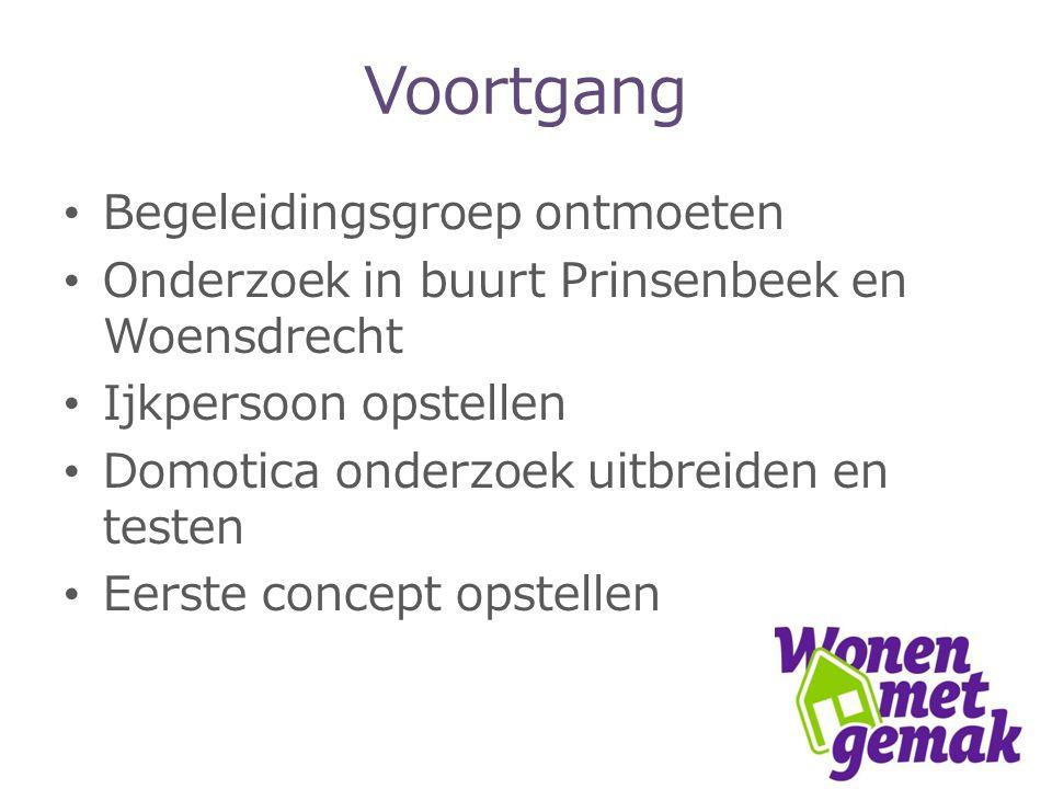 Voortgang Begeleidingsgroep ontmoeten Onderzoek in buurt Prinsenbeek en Woensdrecht Ijkpersoon opstellen Domotica onderzoek uitbreiden en testen Eerste concept opstellen