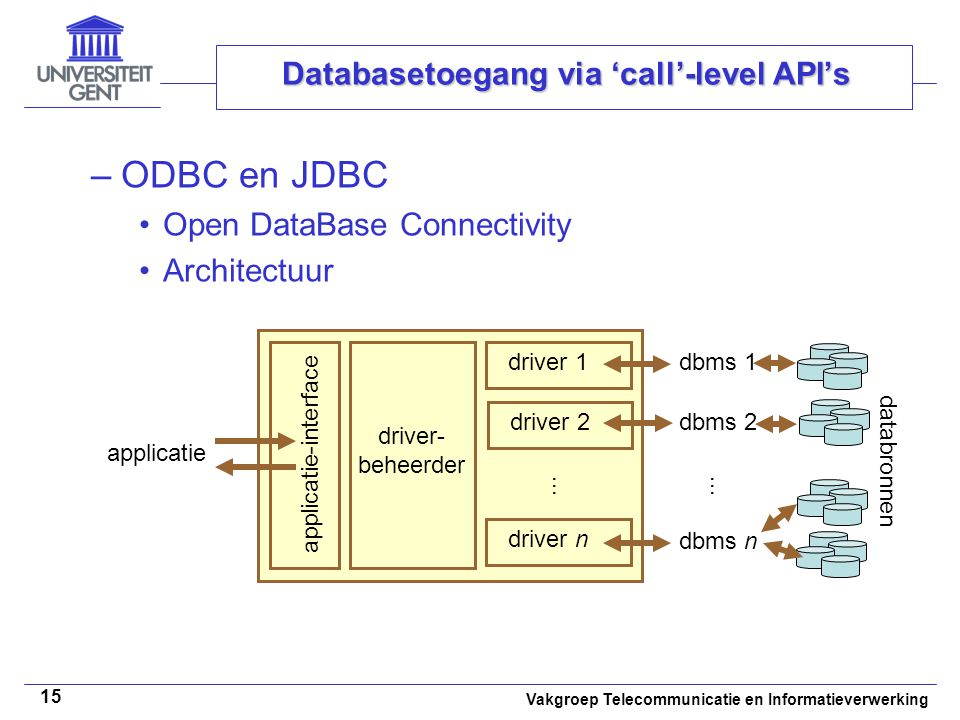 Vakgroep Telecommunicatie en Informatieverwerking 15 Databasetoegang via 'call'-level API's –ODBC en JDBC Open DataBase Connectivity Architectuur dbms 1 databronnen applicatie … dbms 2 dbms n applicatie-interface driver- beheerder driver 1 driver 2 driver n …