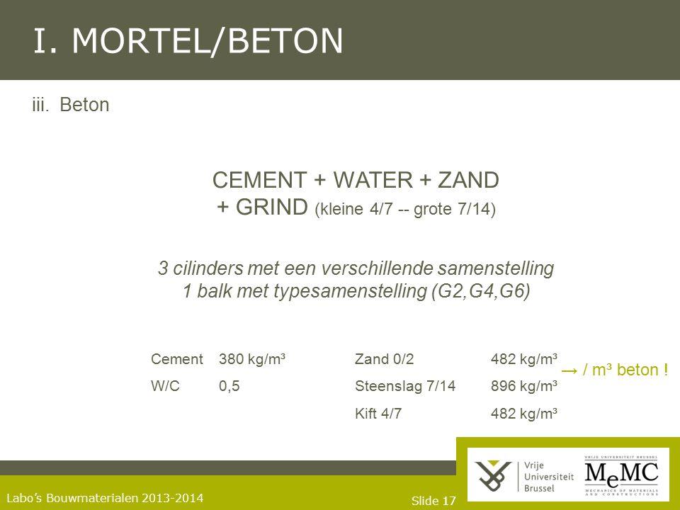 Slide 17 Labo's Bouwmaterialen 2013-2014 I. MORTEL/BETON iii.Beton CEMENT + WATER + ZAND + GRIND (kleine 4/7 -- grote 7/14) 3 cilinders met een versch