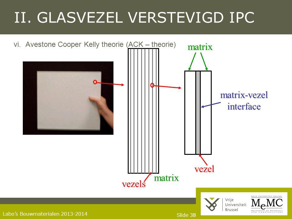 Slide 38 Labo's Bouwmaterialen 2013-2014 II. GLASVEZEL VERSTEVIGD IPC vi.Avestone Cooper Kelly theorie (ACK – theorie) matrix vezels matrixvezel matri