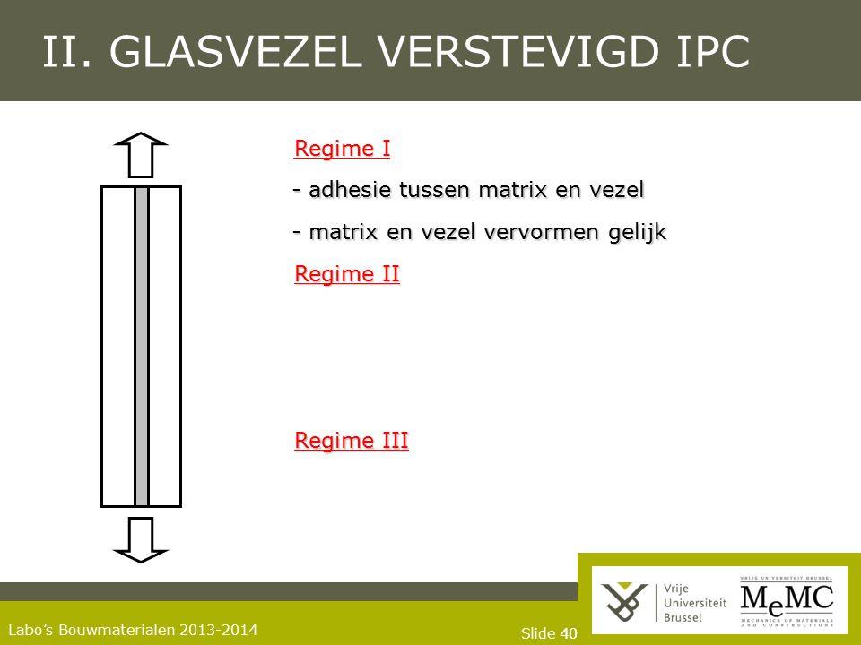 Slide 40 Labo's Bouwmaterialen 2013-2014 II. GLASVEZEL VERSTEVIGD IPC Regime I Regime II Regime III - adhesie tussen matrix en vezel - matrix en vezel