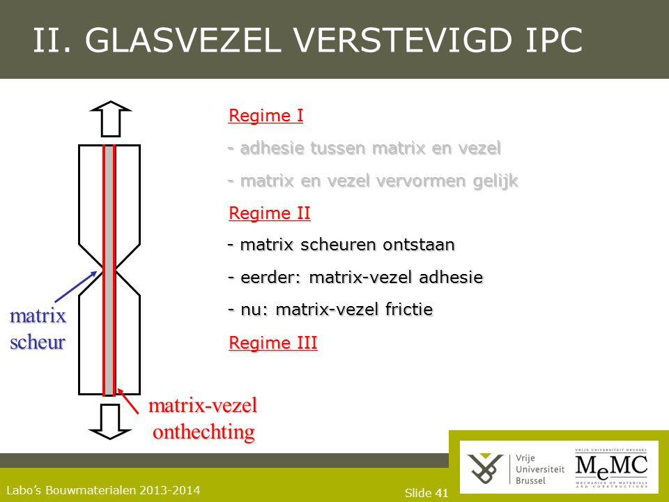 Slide 41 Labo's Bouwmaterialen 2013-2014 II. GLASVEZEL VERSTEVIGD IPC matrix-vezel onthechting matrix scheur Regime I Regime II Regime III - matrix sc