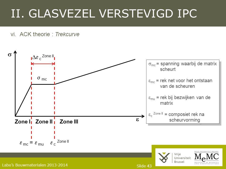 Slide 43 Labo's Bouwmaterialen 2013-2014 II. GLASVEZEL VERSTEVIGD IPC vi.ACK theorie : Trekcurve Zone IZone IIZone III  c Zone II  mc  mc =  mu 