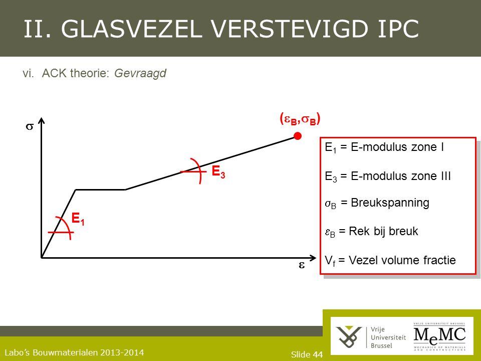 Slide 44 Labo's Bouwmaterialen 2013-2014 II. GLASVEZEL VERSTEVIGD IPC vi.ACK theorie: Gevraagd   E1E1 E3E3 E 1 = E-modulus zone I E 3 = E-modulus zo