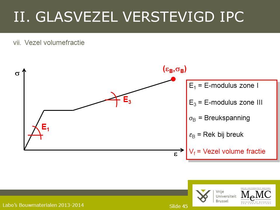 Slide 45 Labo's Bouwmaterialen 2013-2014 II. GLASVEZEL VERSTEVIGD IPC vii.Vezel volumefractie   E1E1 E3E3 E 1 = E-modulus zone I E 3 = E-modulus zon