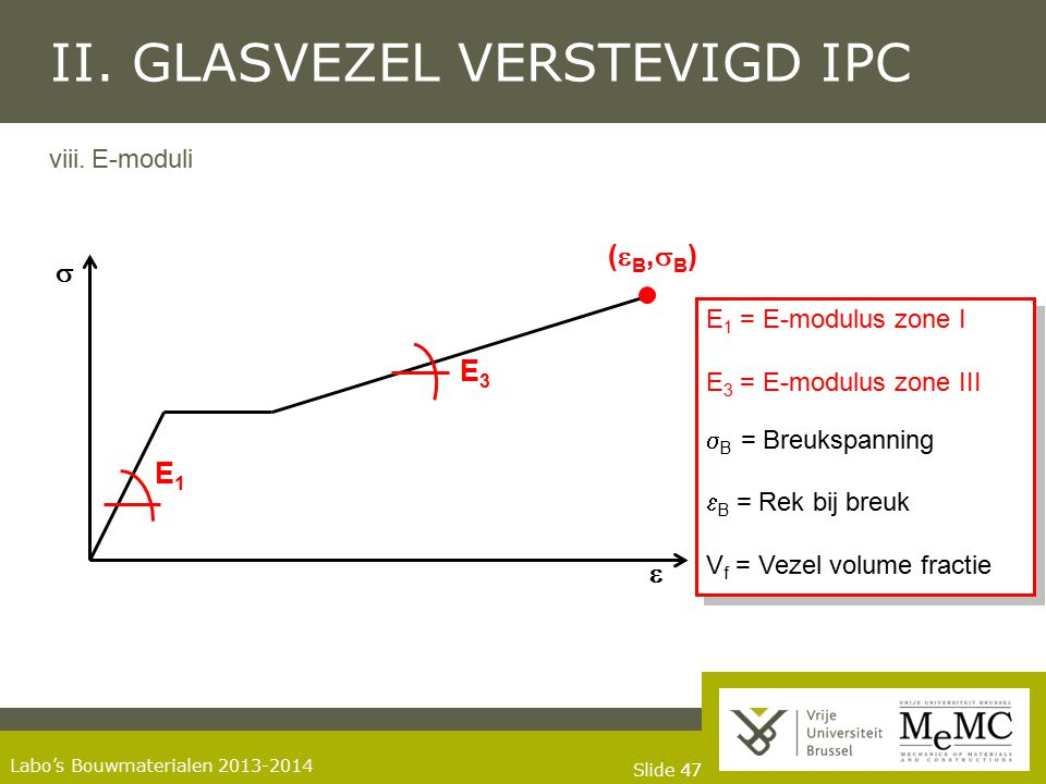 Slide 47 Labo's Bouwmaterialen 2013-2014 II. GLASVEZEL VERSTEVIGD IPC viii.E-moduli   E1E1 E3E3 E 1 = E-modulus zone I E 3 = E-modulus zone III  B