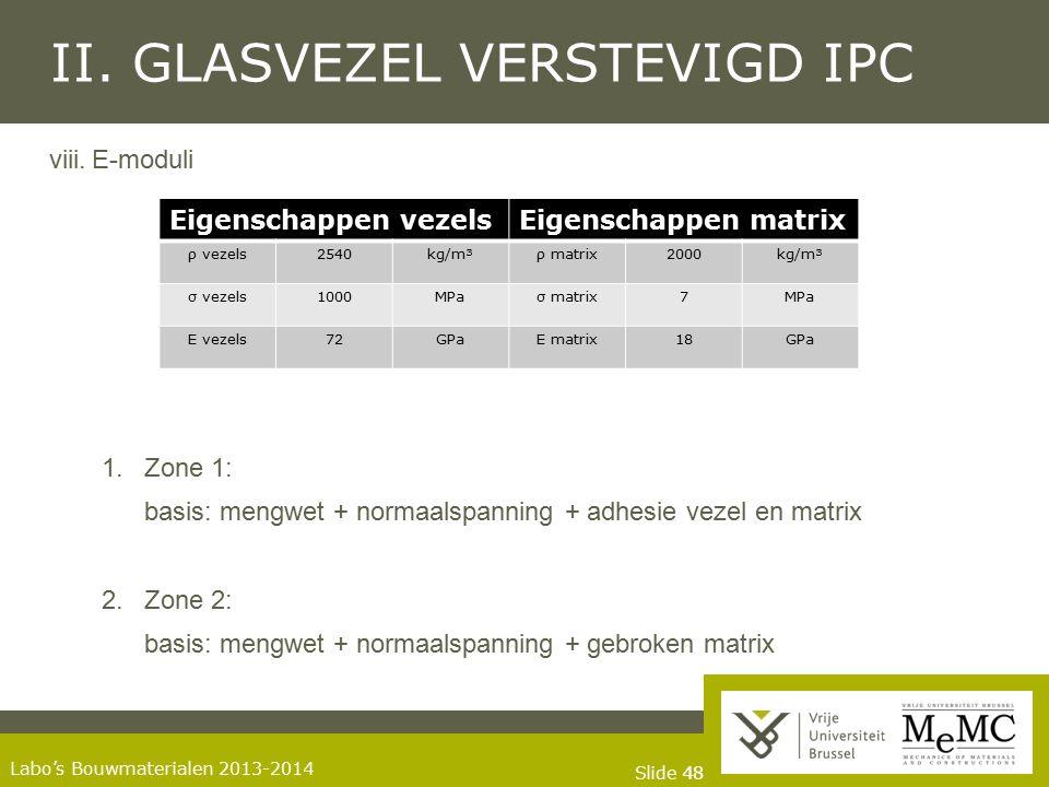 Slide 48 Labo's Bouwmaterialen 2013-2014 II. GLASVEZEL VERSTEVIGD IPC viii.E-moduli 1.Zone 1: basis: mengwet + normaalspanning + adhesie vezel en matr