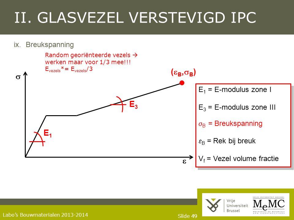 Slide 49 Labo's Bouwmaterialen 2013-2014 II. GLASVEZEL VERSTEVIGD IPC ix.Breukspanning   E1E1 E3E3 E 1 = E-modulus zone I E 3 = E-modulus zone III 