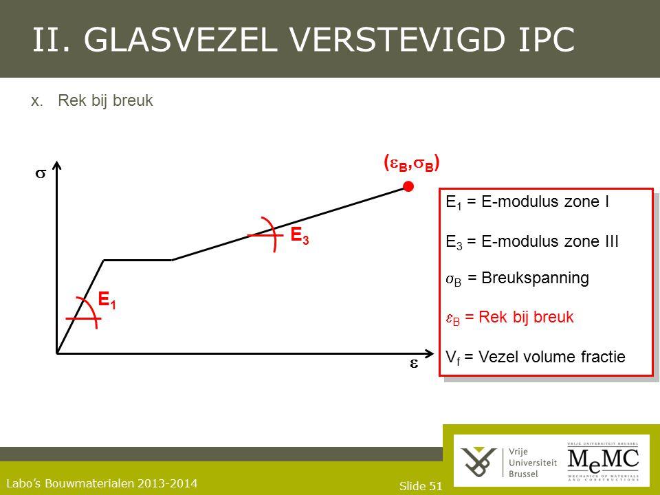 Slide 51 Labo's Bouwmaterialen 2013-2014 II. GLASVEZEL VERSTEVIGD IPC x.Rek bij breuk   E1E1 E3E3 E 1 = E-modulus zone I E 3 = E-modulus zone III 