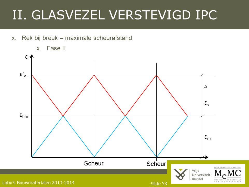 Slide 53 Labo's Bouwmaterialen 2013-2014 II. GLASVEZEL VERSTEVIGD IPC x.Rek bij breuk – maximale scheurafstand x.Fase II ε ε bm ε'vε'v Scheur εvεv εmε