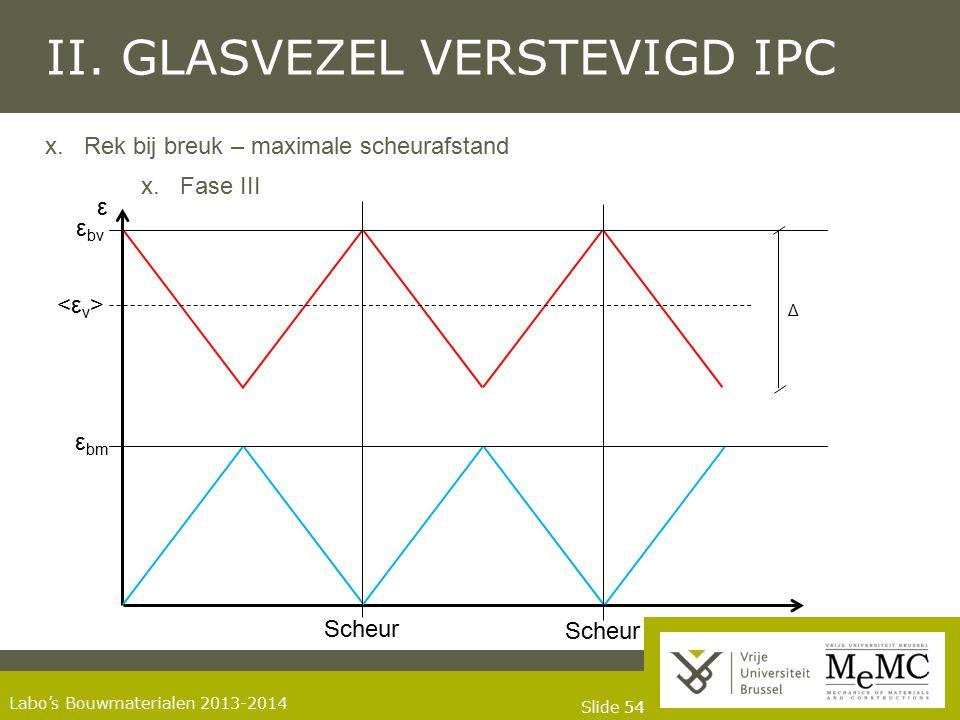 Slide 54 Labo's Bouwmaterialen 2013-2014 II. GLASVEZEL VERSTEVIGD IPC x.Rek bij breuk – maximale scheurafstand x.Fase III ε ε bm ε bv Scheur Δ <εv><εv