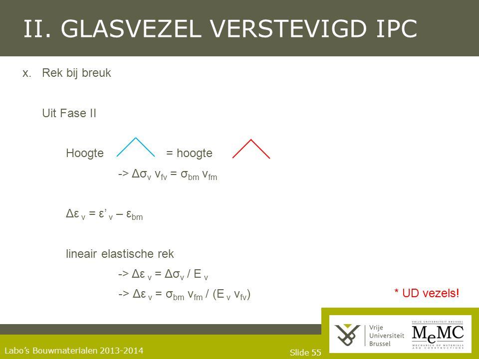 Slide 55 Labo's Bouwmaterialen 2013-2014 II. GLASVEZEL VERSTEVIGD IPC x.Rek bij breuk Uit Fase II Hoogte = hoogte -> Δσ v ν fv = σ bm ν fm Δε v = ε' v