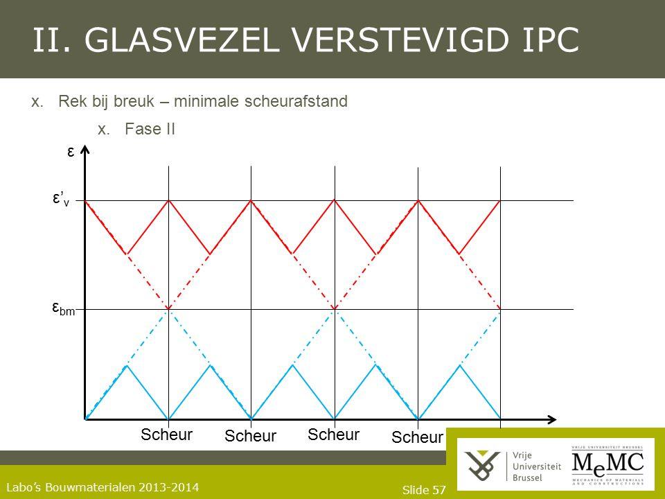 Slide 57 Labo's Bouwmaterialen 2013-2014 II. GLASVEZEL VERSTEVIGD IPC x.Rek bij breuk – minimale scheurafstand x.Fase II ε ε bm ε'vε'v Scheur