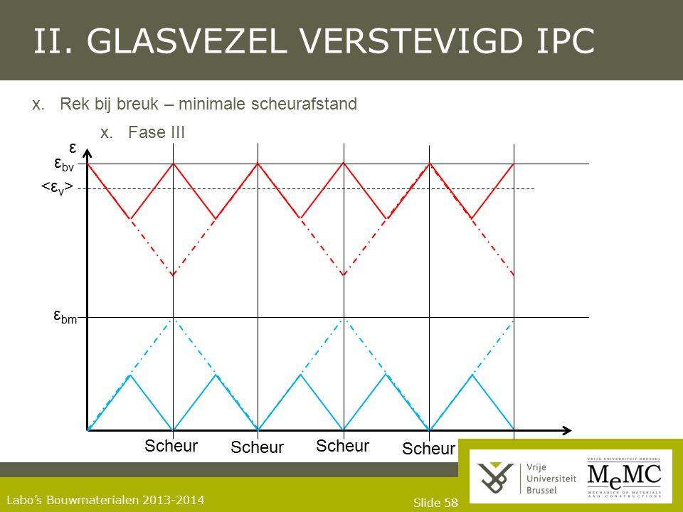 Slide 58 Labo's Bouwmaterialen 2013-2014 II. GLASVEZEL VERSTEVIGD IPC x.Rek bij breuk – minimale scheurafstand x.Fase III ε ε bm ε bv Scheur <εv><εv>