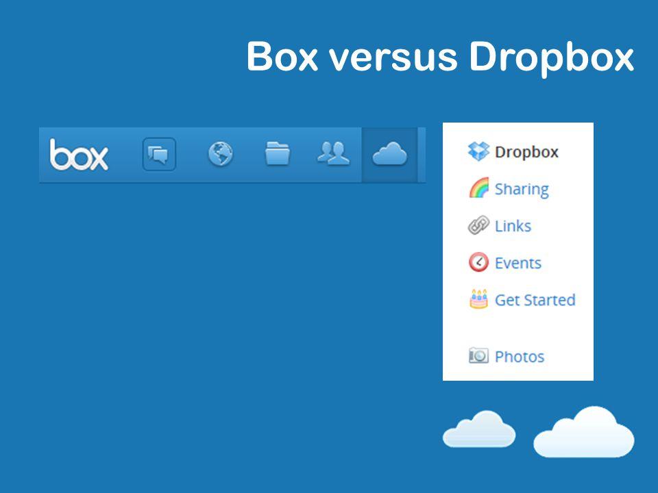 Box versus Dropbox