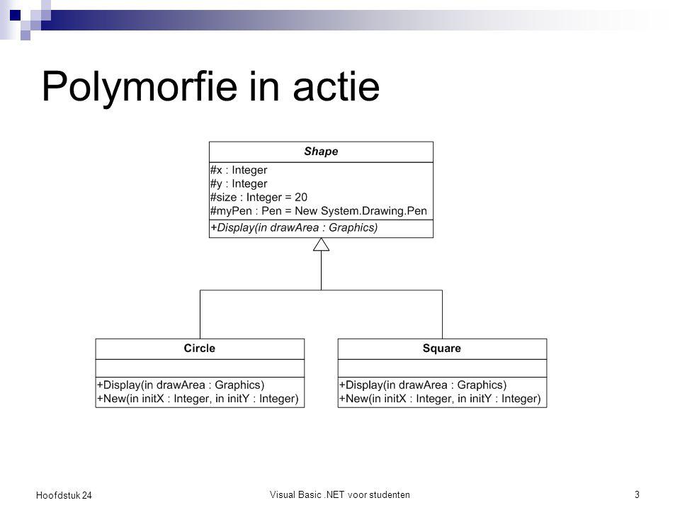 Hoofdstuk 24 Visual Basic.NET voor studenten3 Polymorfie in actie